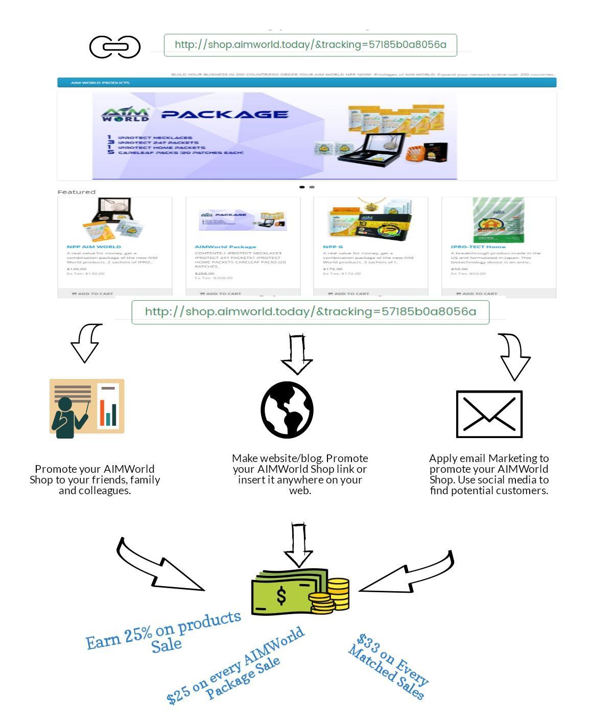 AIMWorld website background