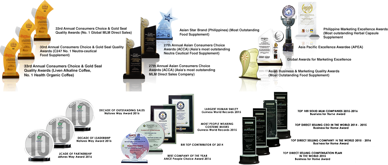 AIM GLOBAL AWARDS AND RECOGNITIONS