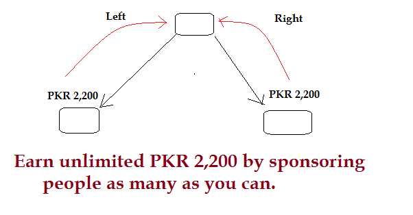 Aim Global Pakistan sponsoring