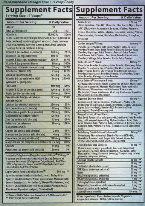 c247-supplement-facts natura ceuticals