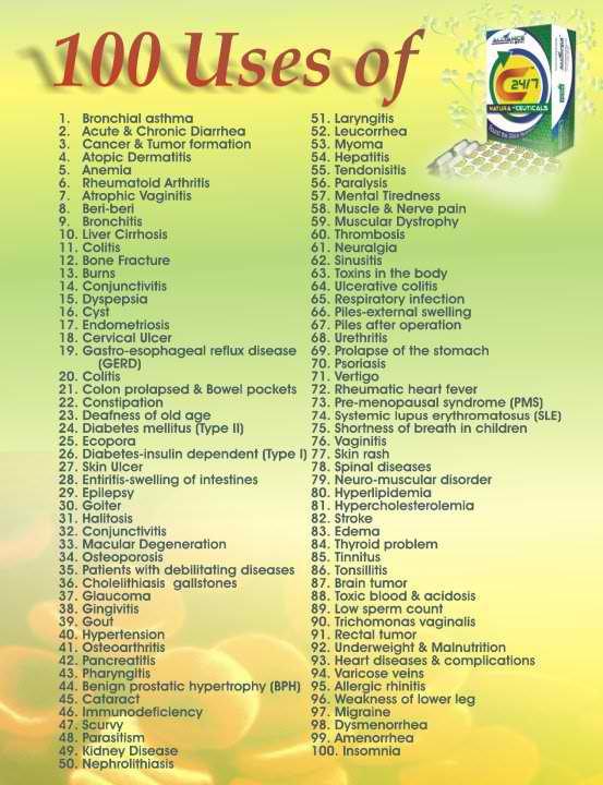 100-uses-of-c247-natura-ceuticals