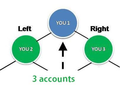 aim global zambia 3 accounts