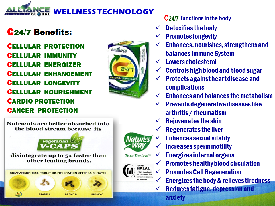 c24/7 aim global product uses